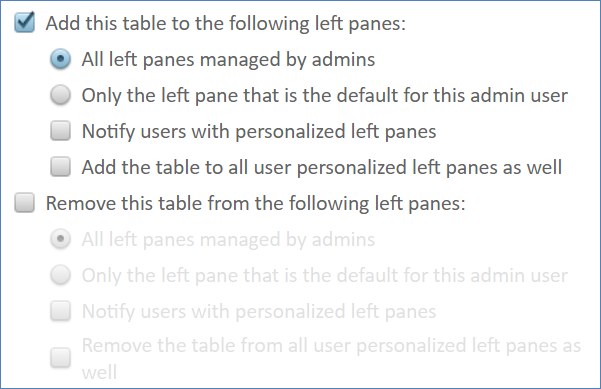 Options to add or remove the table from all left panes managed by the admin or only the admin user's default left pane, and options to notify users and to push the table onto or off of personalized left panes as well