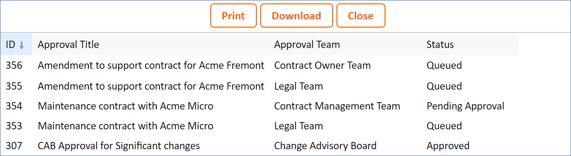 The preview window with five example records, four columns (ID, Approval Title, Approval Team, and Status), and the Print, Download, and Close buttons at the top