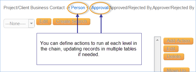 Click on a table name to begin defining actions