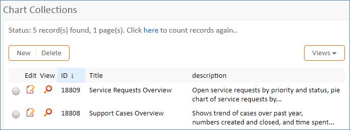 Chart Collections - Help - Agiloft Help